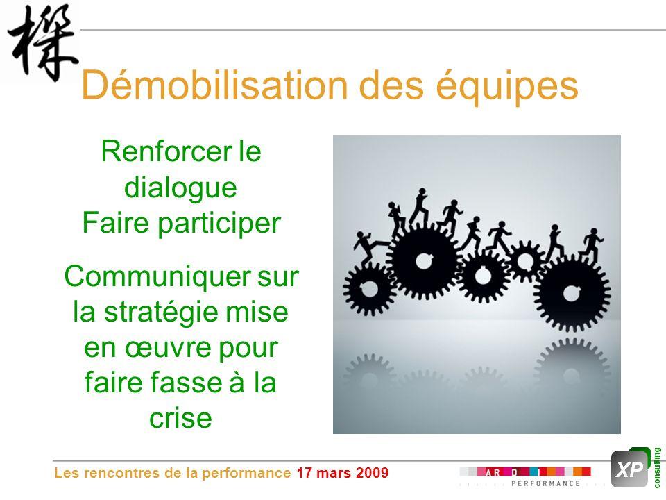 Les rencontres de la performance 17 mars 2009 Démobilisation des équipes Renforcer le dialogue Faire participer Communiquer sur la stratégie mise en œuvre pour faire fasse à la crise
