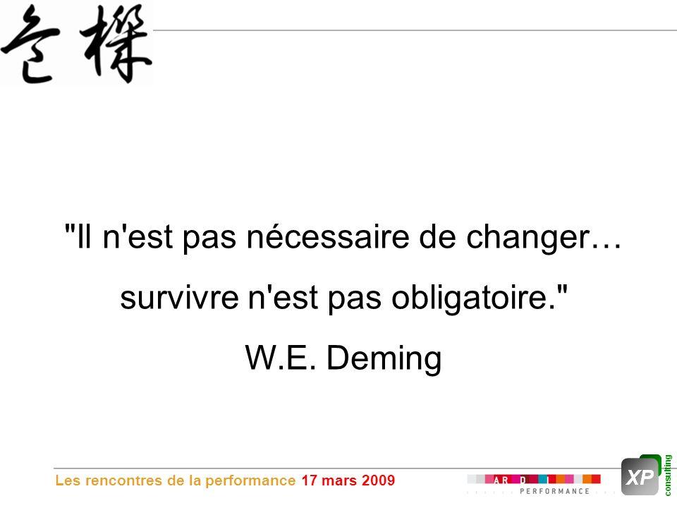 Les rencontres de la performance 17 mars 2009 Il n est pas nécessaire de changer… survivre n est pas obligatoire. W.E.