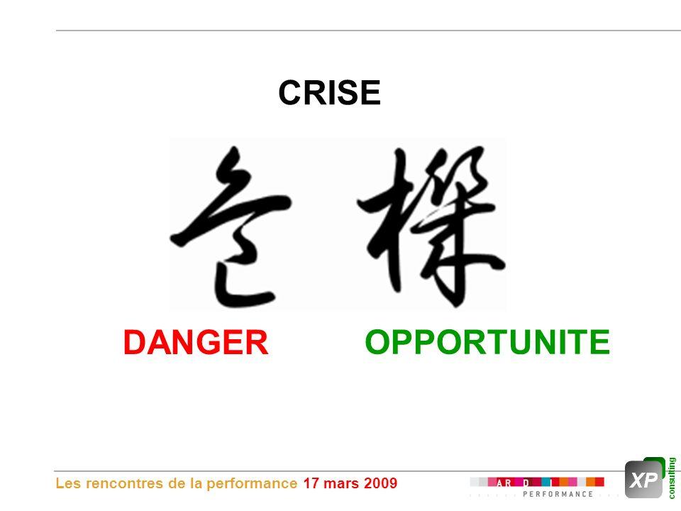 Les rencontres de la performance 17 mars 2009 Manque de cash Réduire les stocks Exploiter l approche lean