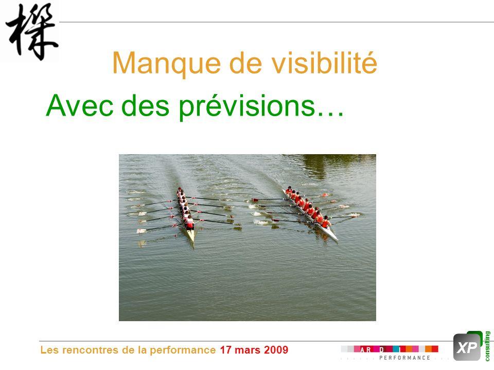 Les rencontres de la performance 17 mars 2009 Manque de visibilité Avec des prévisions…