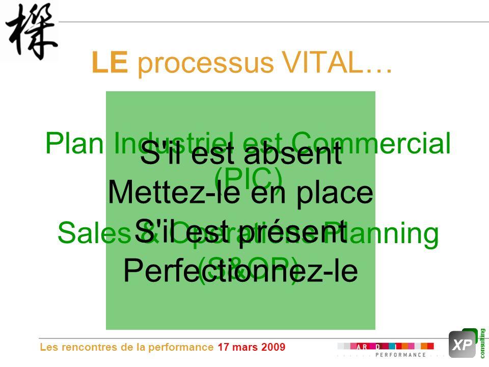Les rencontres de la performance 17 mars 2009 LE processus VITAL… Plan Industriel est Commercial (PIC) Sales & Operations Planning (S&OP) S il est absent Mettez-le en place S il est présent Perfectionnez-le