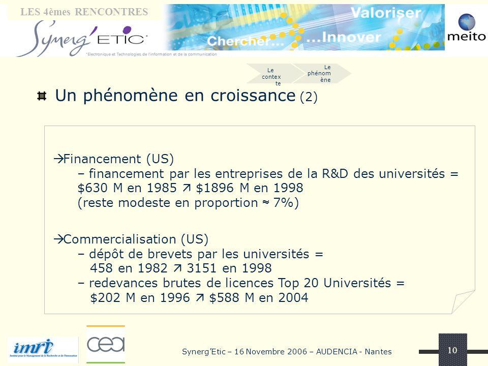 Tribune « laboratoires» LES 4èmes RENCONTRES SynergEtic – 16 Novembre 2006 – AUDENCIA - Nantes 10 Un phénomène en croissance (2) Financement (US) – fi