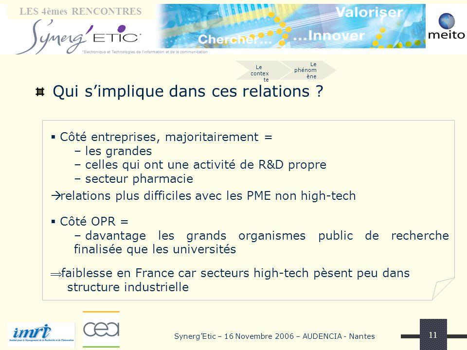 Tribune « laboratoires» LES 4èmes RENCONTRES SynergEtic – 16 Novembre 2006 – AUDENCIA - Nantes 11 Qui simplique dans ces relations .