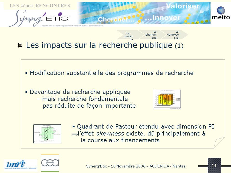 Tribune « laboratoires» LES 4èmes RENCONTRES SynergEtic – 16 Novembre 2006 – AUDENCIA - Nantes 14 Les impacts sur la recherche publique (1) Modificati