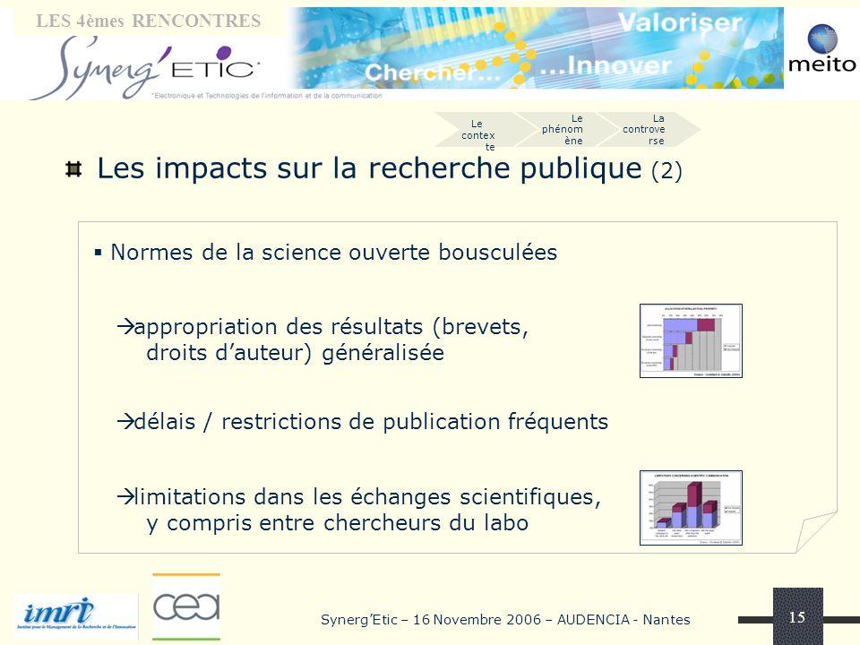 Tribune « laboratoires» LES 4èmes RENCONTRES SynergEtic – 16 Novembre 2006 – AUDENCIA - Nantes 15 Les impacts sur la recherche publique (2) Normes de