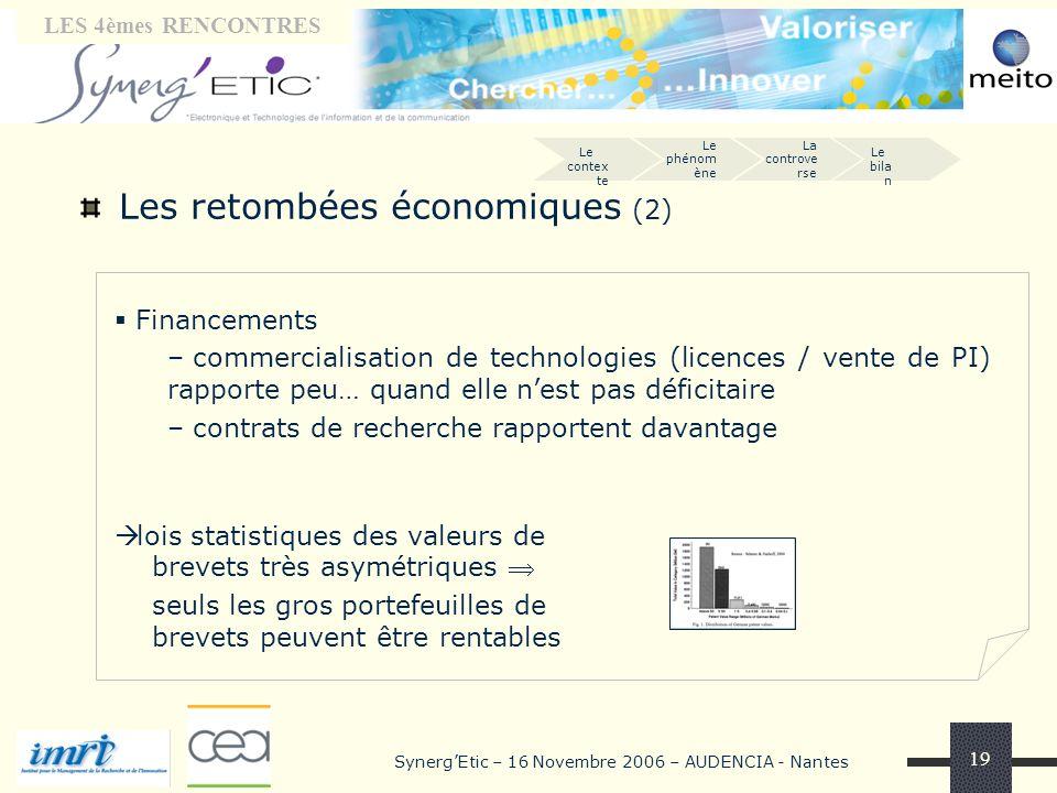 Tribune « laboratoires» LES 4èmes RENCONTRES SynergEtic – 16 Novembre 2006 – AUDENCIA - Nantes 19 Les retombées économiques (2) Le phénom ène La contr