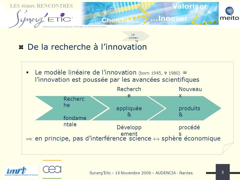 Tribune « laboratoires» LES 4èmes RENCONTRES SynergEtic – 16 Novembre 2006 – AUDENCIA - Nantes 3 De la recherche à linnovation Le modèle linéaire de l