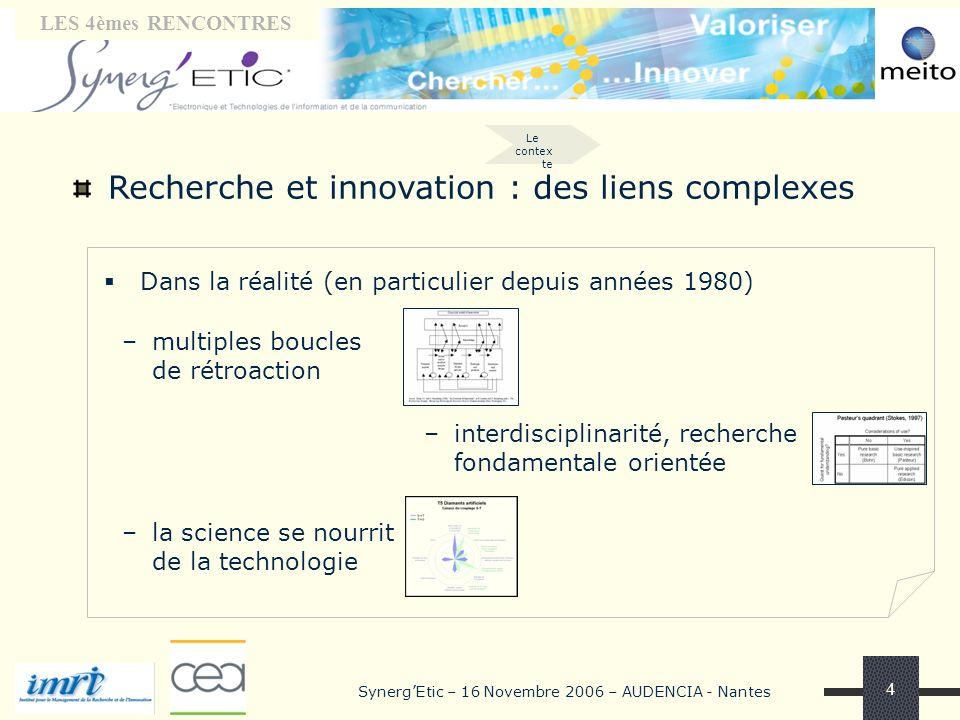 Tribune « laboratoires» LES 4èmes RENCONTRES SynergEtic – 16 Novembre 2006 – AUDENCIA - Nantes 4 Recherche et innovation : des liens complexes Dans la