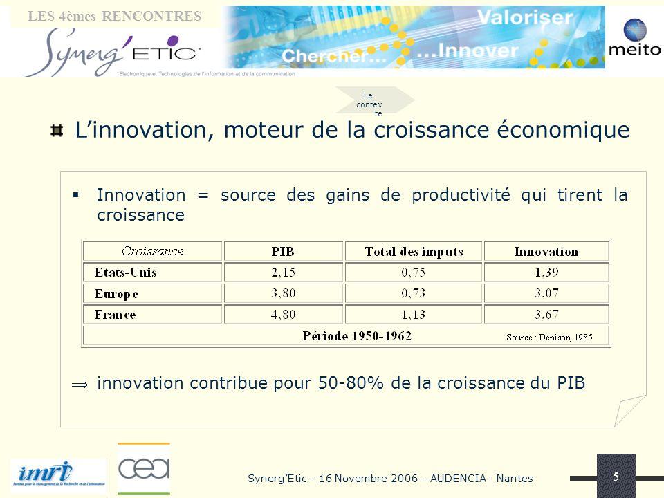 Tribune « laboratoires» LES 4èmes RENCONTRES SynergEtic – 16 Novembre 2006 – AUDENCIA - Nantes 5 Linnovation, moteur de la croissance économique Innov