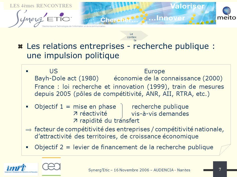 Tribune « laboratoires» LES 4èmes RENCONTRES SynergEtic – 16 Novembre 2006 – AUDENCIA - Nantes 7 Les relations entreprises - recherche publique : une