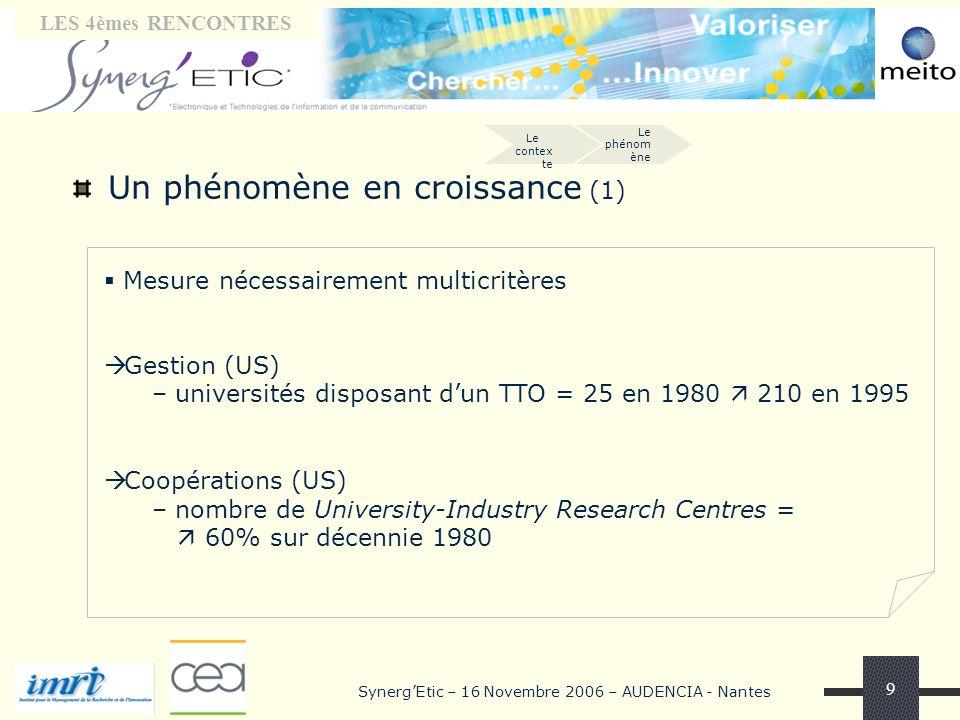 Tribune « laboratoires» LES 4èmes RENCONTRES SynergEtic – 16 Novembre 2006 – AUDENCIA - Nantes 9 Un phénomène en croissance (1) Mesure nécessairement