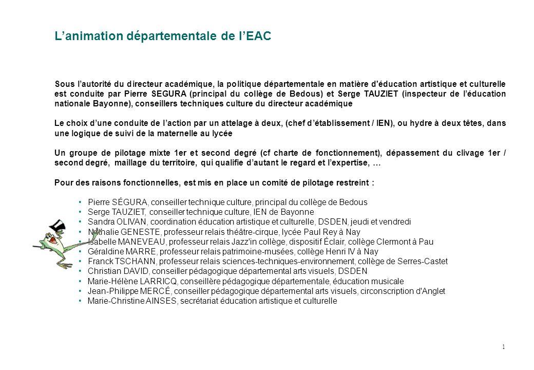 Lanimation départementale de lEAC Sous lautorité du directeur académique, la politique départementale en matière d'éducation artistique et culturelle