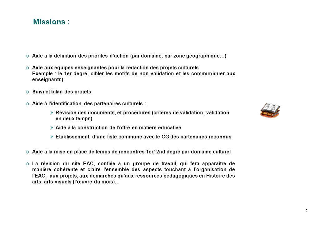 Missions : oAide à la définition des priorités daction (par domaine, par zone géographique…) oAide aux équipes enseignantes pour la rédaction des proj