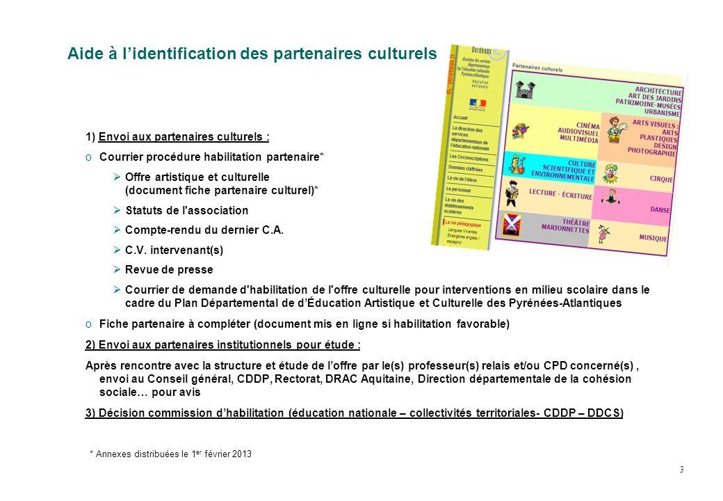 Aide à lidentification des partenaires culturels 1) Envoi aux partenaires culturels : oCourrier procédure habilitation partenaire* Offre artistique et