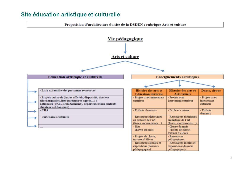 Site éducation artistique et culturelle 4