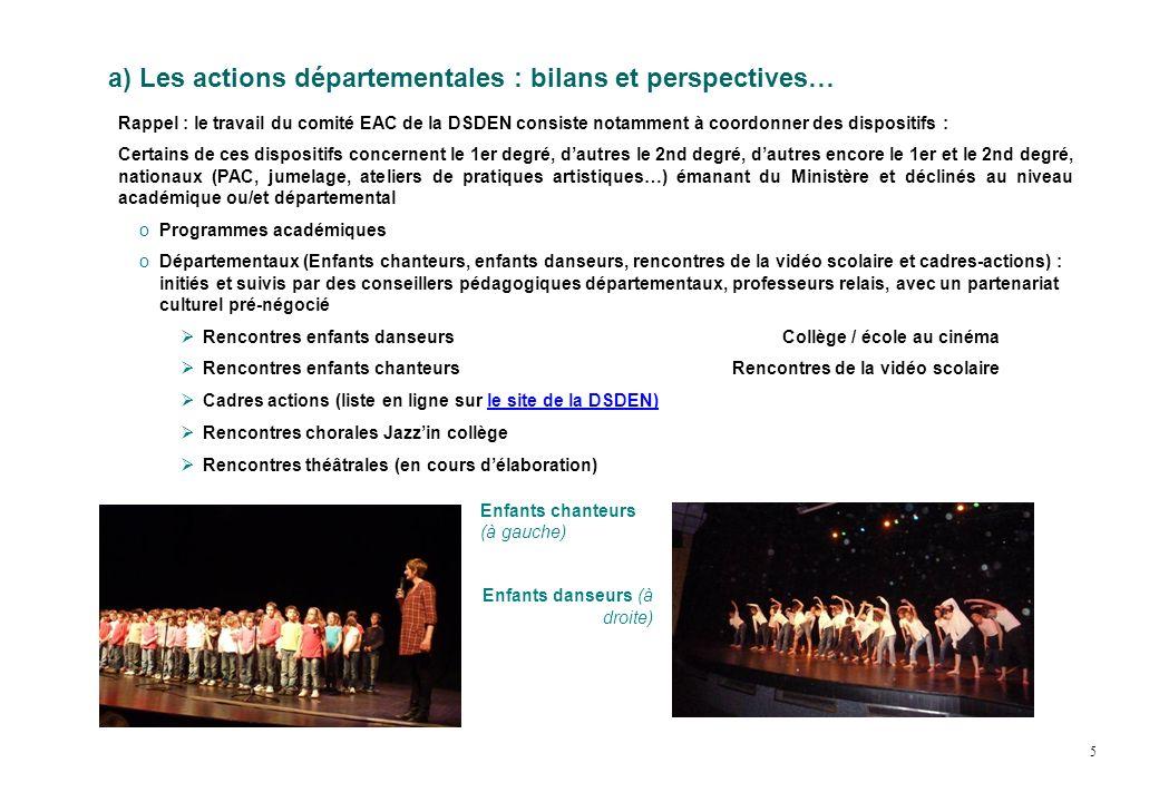 … les actions départementales : bilans et perspectives Rencontres de la vidéo solaire Jazzin collège Rencontres théâtrales 6