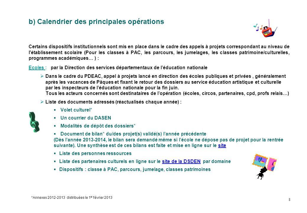 b) Calendrier des principales opérations Certains dispositifs institutionnels sont mis en place dans le cadre des appels à projets correspondant au ni