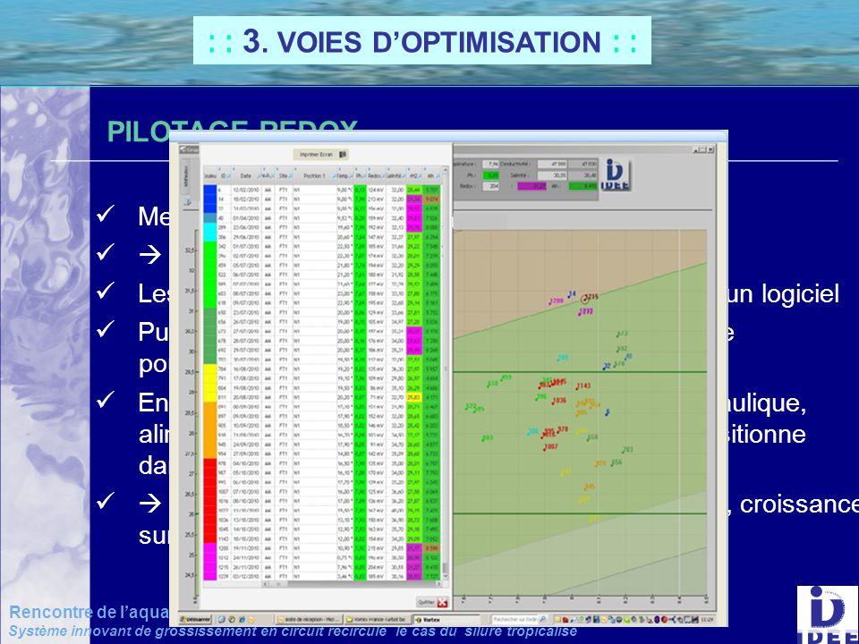 _______________________________________________________ PILOTAGE REDOX Mesure de 4 paramètres: PH, T°, Salinité et Redox calcul du niveau doxydo-réduc
