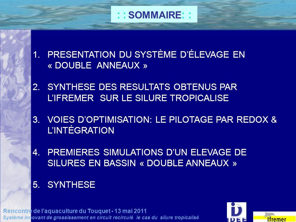1.PRESENTATION DU SYSTÈME DÉLEVAGE EN « DOUBLE ANNEAUX » 2.SYNTHESE DES RESULTATS OBTENUS PAR LIFREMER SUR LE SILURE TROPICALISE 3.VOIES DOPTIMISATION