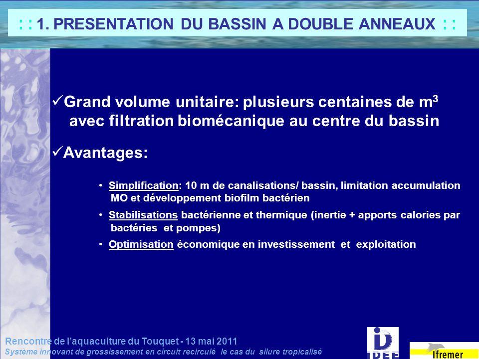 Grand volume unitaire: plusieurs centaines de m 3 avec filtration biomécanique au centre du bassin Avantages: Simplification: 10 m de canalisations/ b
