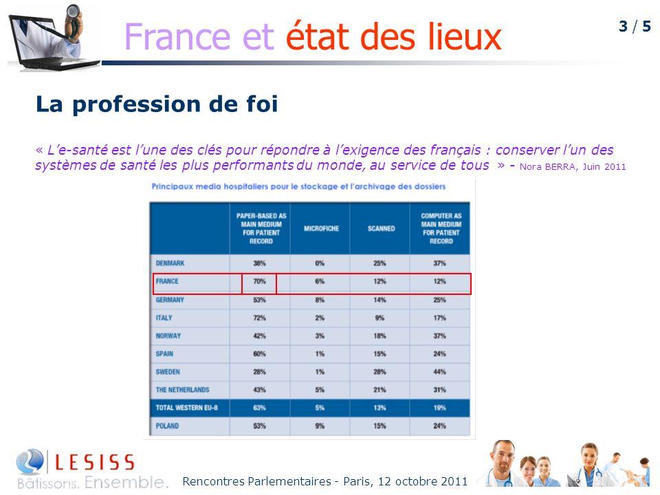 3 / 5 Rencontres Parlementaires - Paris, 12 octobre 2011 Les faits « lun des systèmes de santé les plus performants du monde » est également leader européen du dossier médical papier Source : Etude européenne COCIR, mai 2011 - www.lesiss.org/offres/file_inline_src/445/445_P_20007_1.pdfwww.lesiss.org/offres/file_inline_src/445/445_P_20007_1.pdf France et état des lieux « Le-santé est lune des clés pour répondre à lexigence des français : conserver lun des systèmes de santé les plus performants du monde, au service de tous » - Nora BERRA, Juin 2011 La profession de foi