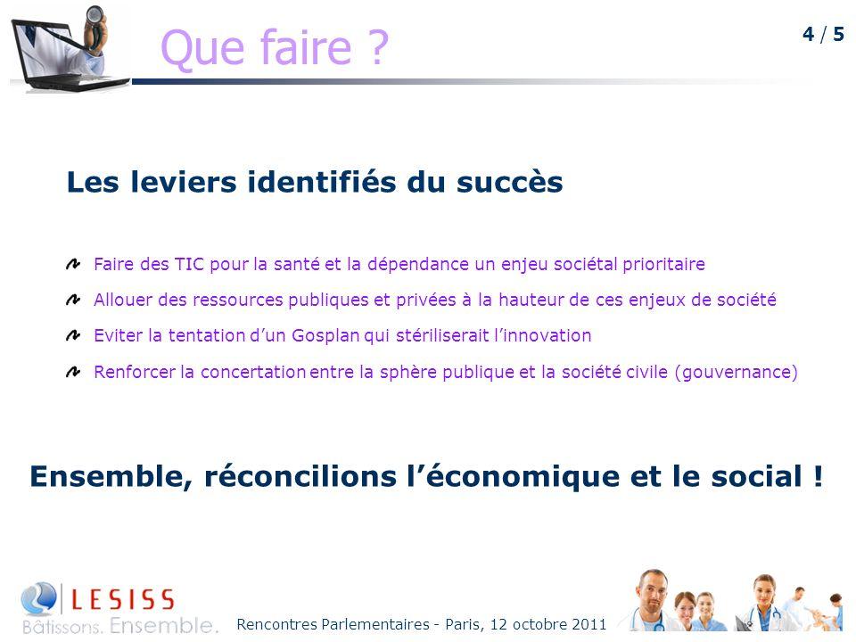 4 / 5 Rencontres Parlementaires - Paris, 12 octobre 2011 Que faire .