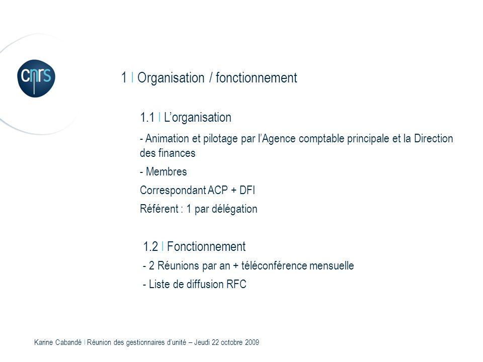 Karine Cabandé l Réunion des gestionnaires dunité – Jeudi 22 octobre 2009 1 I Organisation / fonctionnement 1.1 I Lorganisation - Animation et pilotag