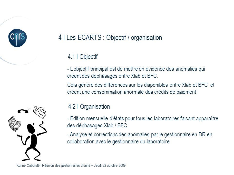 Karine Cabandé l Réunion des gestionnaires dunité – Jeudi 22 octobre 2009 4 I Les ECARTS : Objectif / organisation 4.1 I Objectif - Edition mensuelle