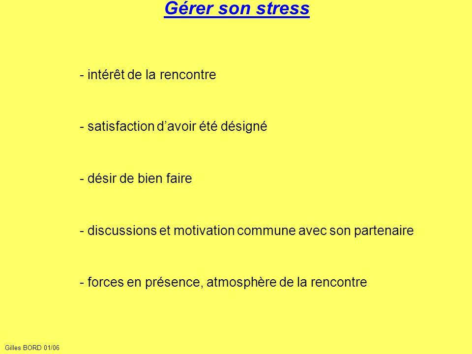 Gérer son stress - intérêt de la rencontre - satisfaction davoir été désigné - désir de bien faire - discussions et motivation commune avec son parten