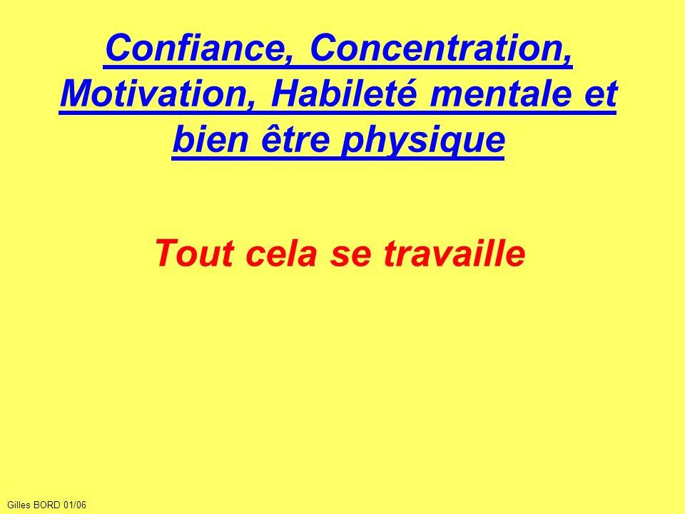 Confiance, Concentration, Motivation, Habileté mentale et bien être physique Tout cela se travaille Gilles BORD 01/06