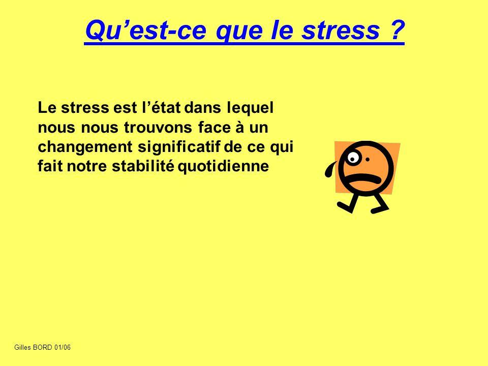 Quest-ce que le stress ? Le stress est létat dans lequel nous nous trouvons face à un changement significatif de ce qui fait notre stabilité quotidien