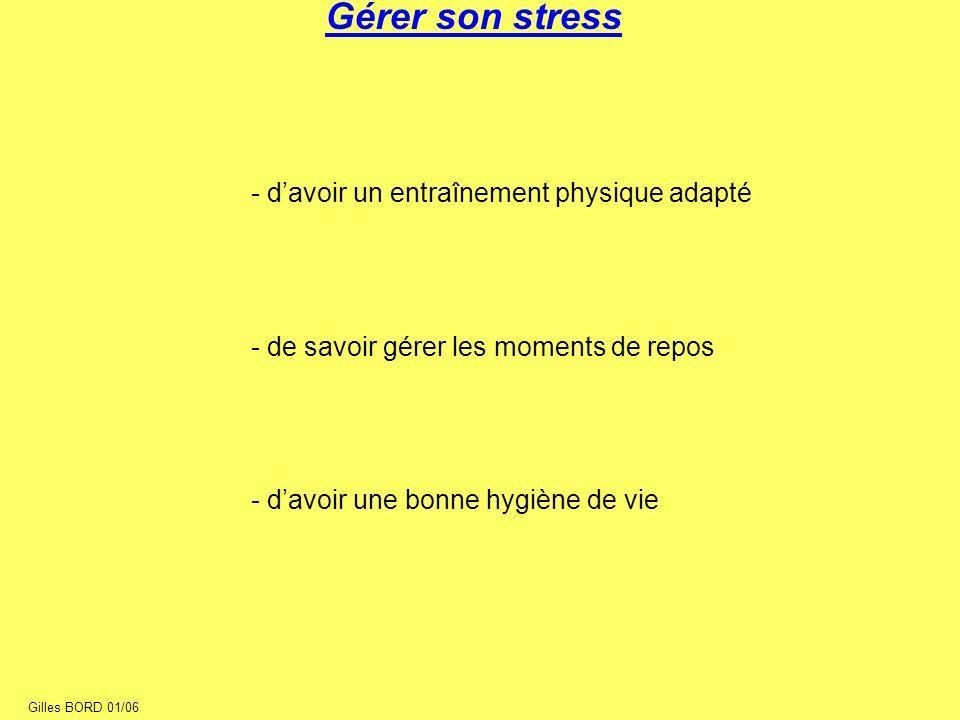 Confiance, Concentration, Motivation, Habileté mentale et bien être physique Une bonne gestion et une parfaite application de ces principes suffisent à désamorcer le surplus de stress et les stratégies déchec.