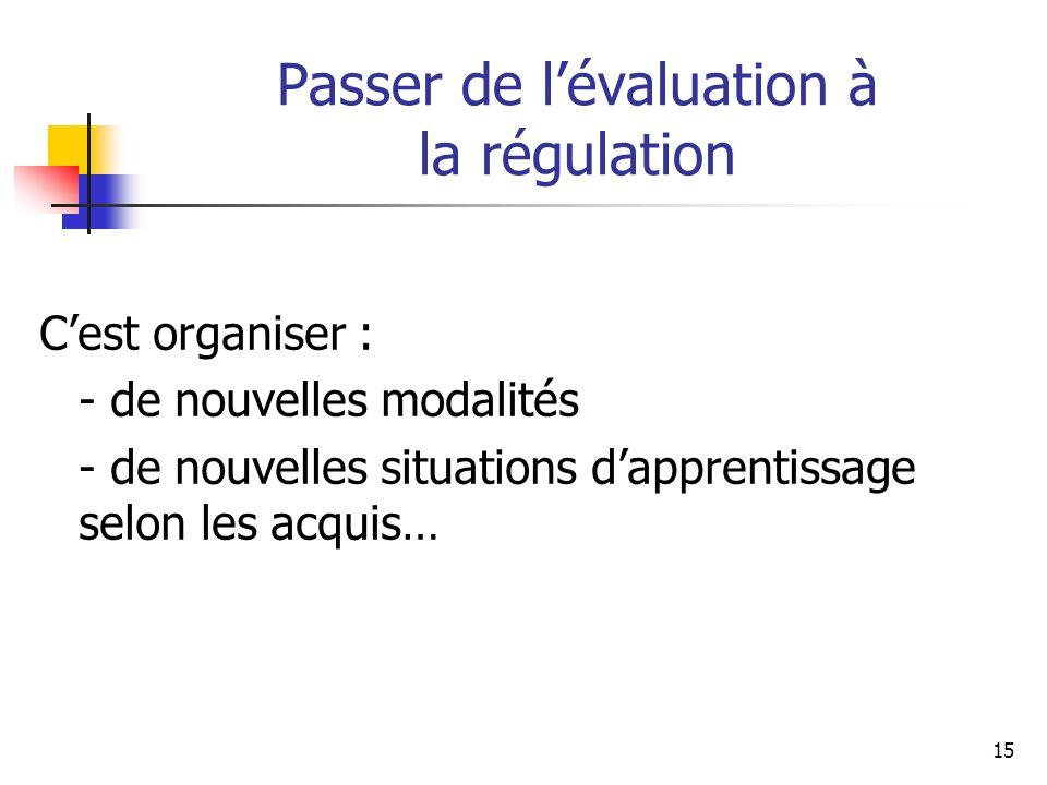 15 Passer de lévaluation à la régulation Cest organiser : - de nouvelles modalités - de nouvelles situations dapprentissage selon les acquis…