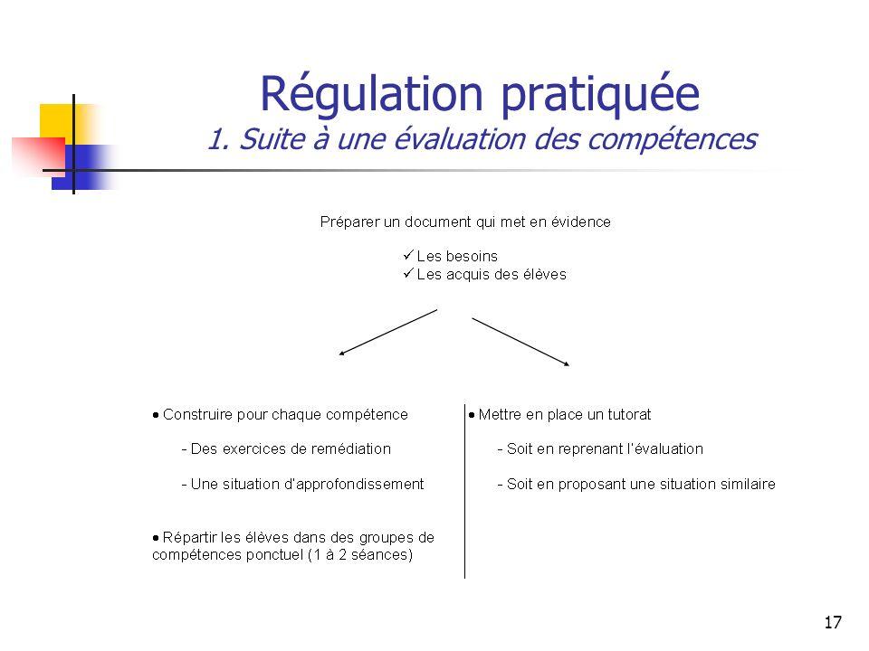 17 Régulation pratiquée 1. Suite à une évaluation des compétences
