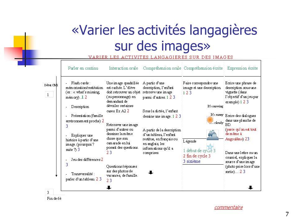 7 «Varier les activités langagières sur des images» commentaire