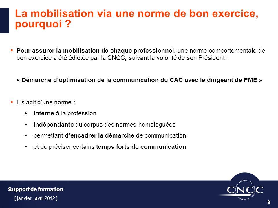 Support de formation [ janvier - avril 2012 ] 9 La mobilisation via une norme de bon exercice, pourquoi .