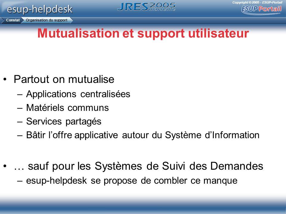 Copyright © 2005 – ESUP-Portail Mutualisation et support utilisateur Partout on mutualise –Applications centralisées –Matériels communs –Services part