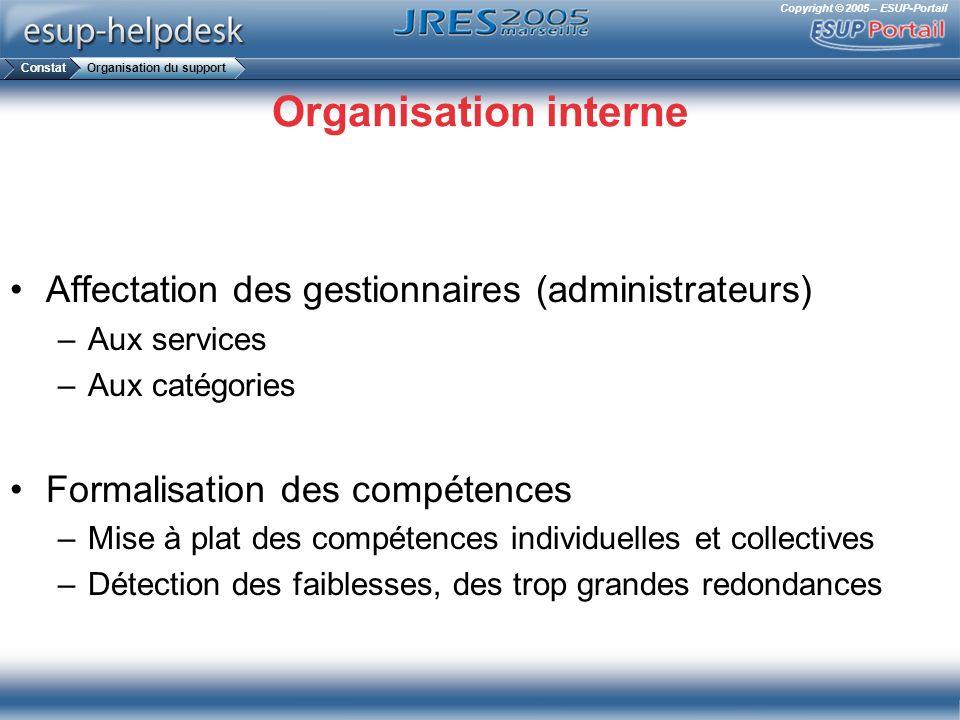 Copyright © 2005 – ESUP-Portail Organisation interne Affectation des gestionnaires (administrateurs) –Aux services –Aux catégories Formalisation des c