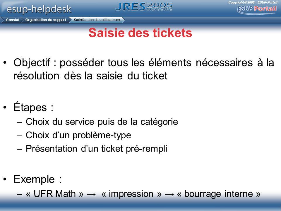 Copyright © 2005 – ESUP-Portail Saisie des tickets Objectif : posséder tous les éléments nécessaires à la résolution dès la saisie du ticket Étapes :