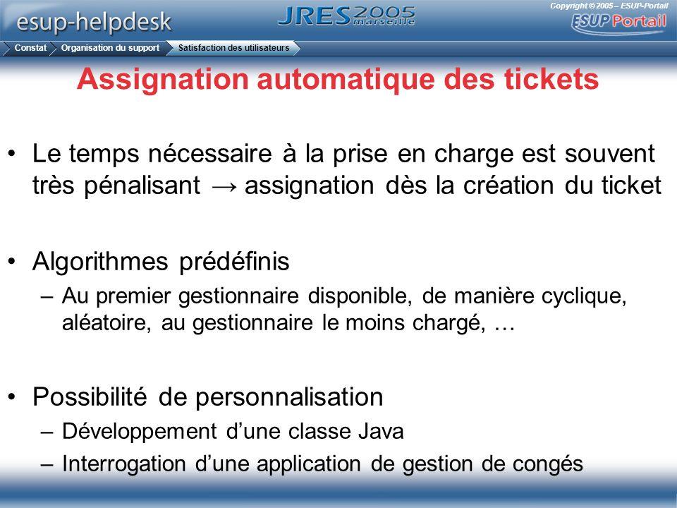 Copyright © 2005 – ESUP-Portail Assignation automatique des tickets Le temps nécessaire à la prise en charge est souvent très pénalisant assignation d