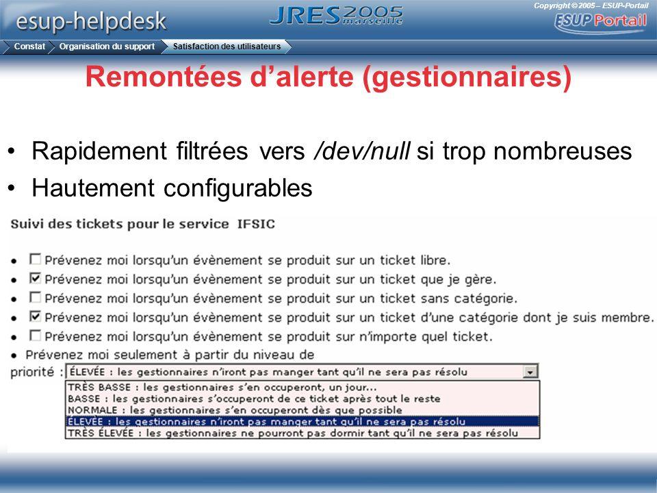 Copyright © 2005 – ESUP-Portail Remontées dalerte (gestionnaires) Rapidement filtrées vers /dev/null si trop nombreuses Hautement configurables Consta