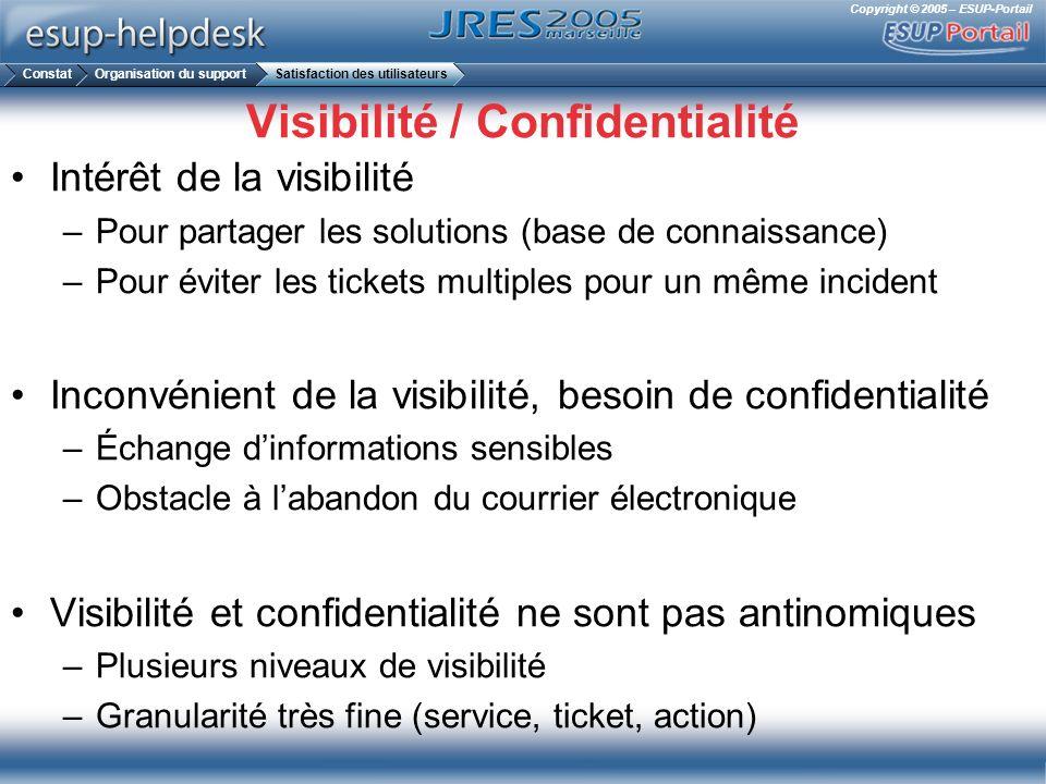 Copyright © 2005 – ESUP-Portail Visibilité / Confidentialité Intérêt de la visibilité –Pour partager les solutions (base de connaissance) –Pour éviter