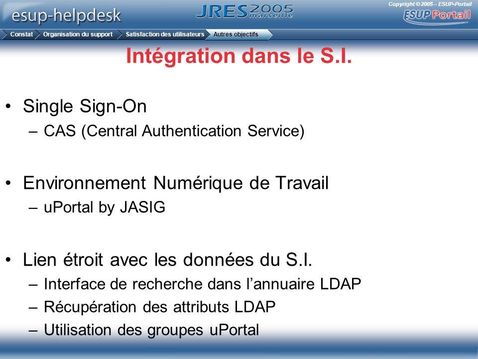 Copyright © 2005 – ESUP-Portail Intégration dans le S.I. Single Sign-On –CAS (Central Authentication Service) Environnement Numérique de Travail –uPor
