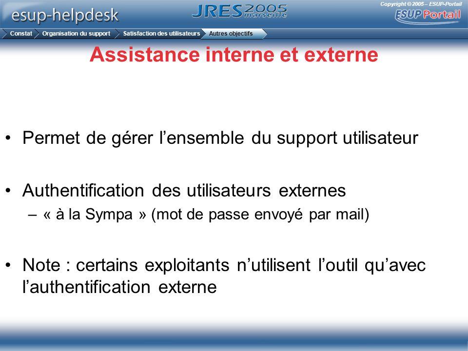 Copyright © 2005 – ESUP-Portail Assistance interne et externe Permet de gérer lensemble du support utilisateur Authentification des utilisateurs exter