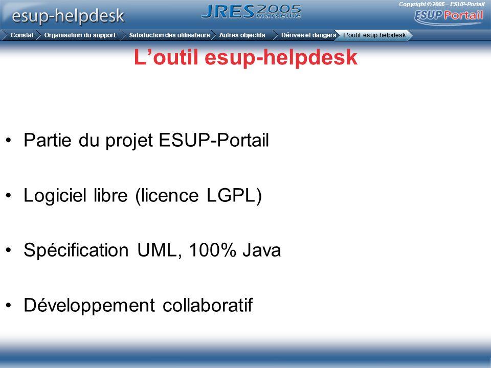 Copyright © 2005 – ESUP-Portail Loutil esup-helpdesk Partie du projet ESUP-Portail Logiciel libre (licence LGPL) Spécification UML, 100% Java Développ