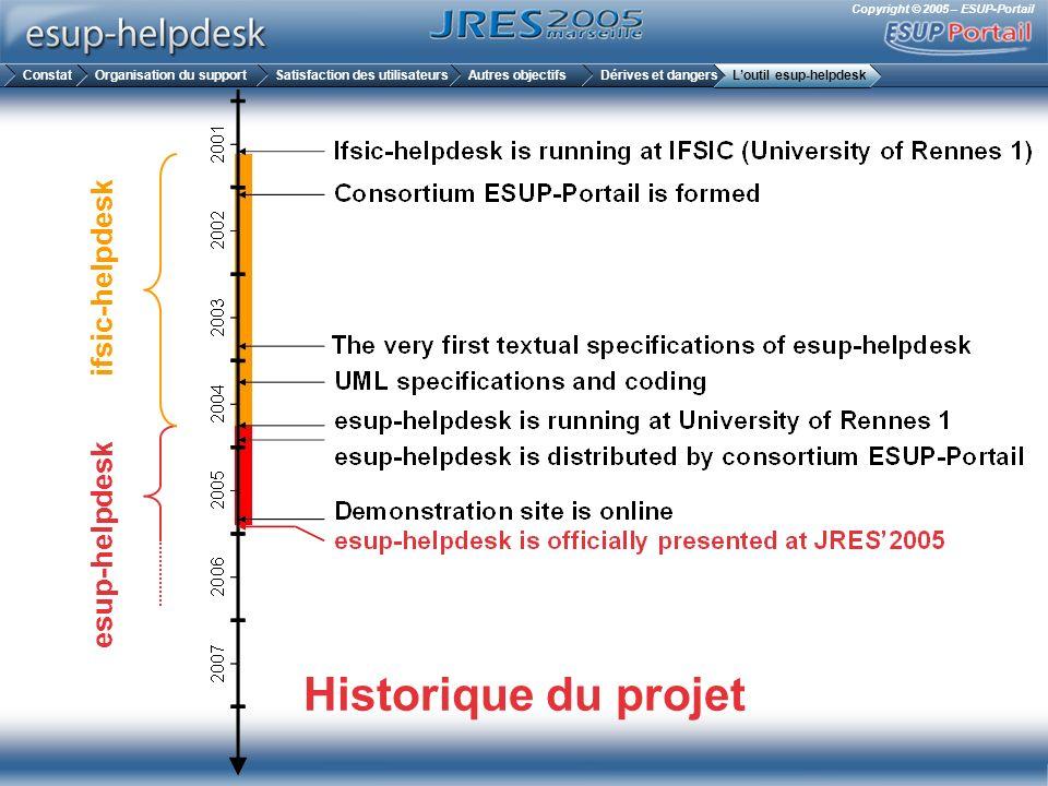 Copyright © 2005 – ESUP-Portail Historique du projet esup-helpdesk ifsic-helpdesk ConstatOrganisation du supportSatisfaction des utilisateursAutres ob