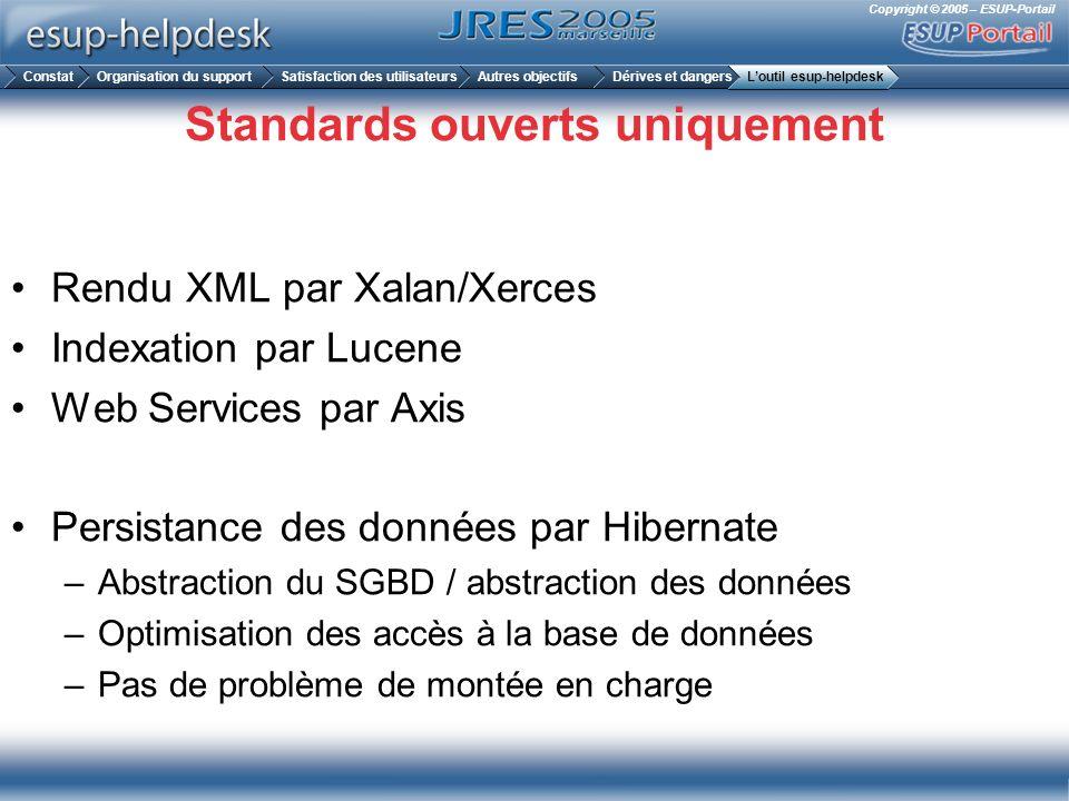 Copyright © 2005 – ESUP-Portail Standards ouverts uniquement Rendu XML par Xalan/Xerces Indexation par Lucene Web Services par Axis Persistance des do