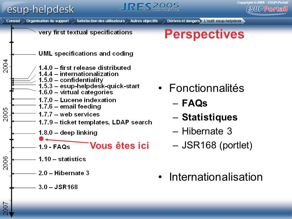 Copyright © 2005 – ESUP-Portail Perspectives Fonctionnalités –FAQs –Statistiques –Hibernate 3 –JSR168 (portlet) Internationalisation Vous êtes ici Con