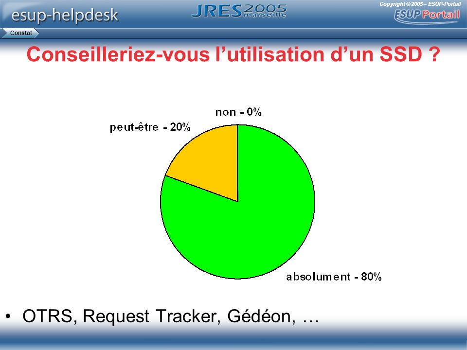 Copyright © 2005 – ESUP-Portail Conseilleriez-vous lutilisation dun SSD ? OTRS, Request Tracker, Gédéon, … Constat