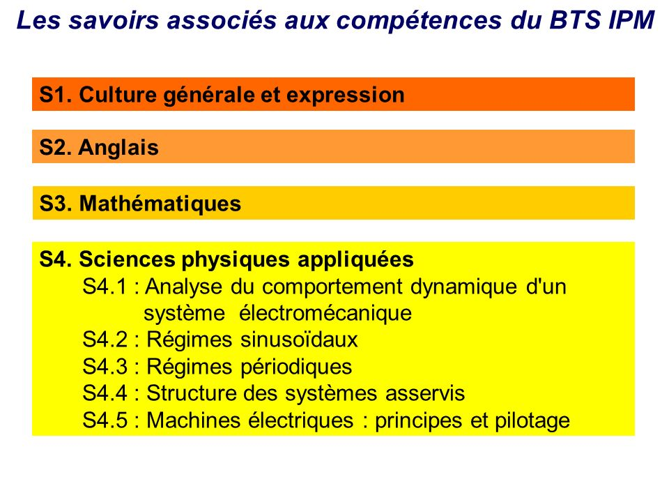 Les savoirs associés aux compétences du BTS IPM S1. Culture générale et expression S2. Anglais S3. Mathématiques S4. Sciences physiques appliquées S4.